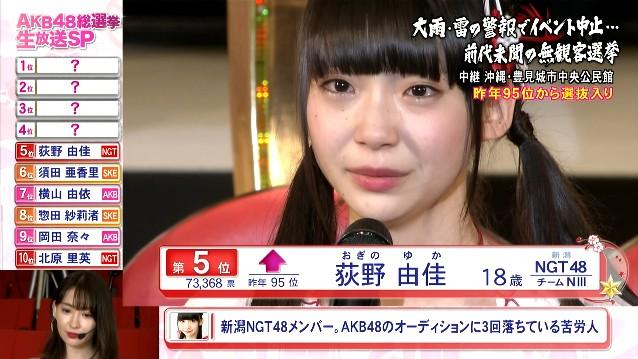 5位にランクインしたNGT48の荻野由佳
