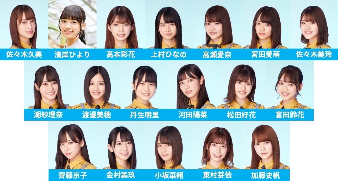 日向坂46「ソンナコトナイヨ」選抜フォーメーション