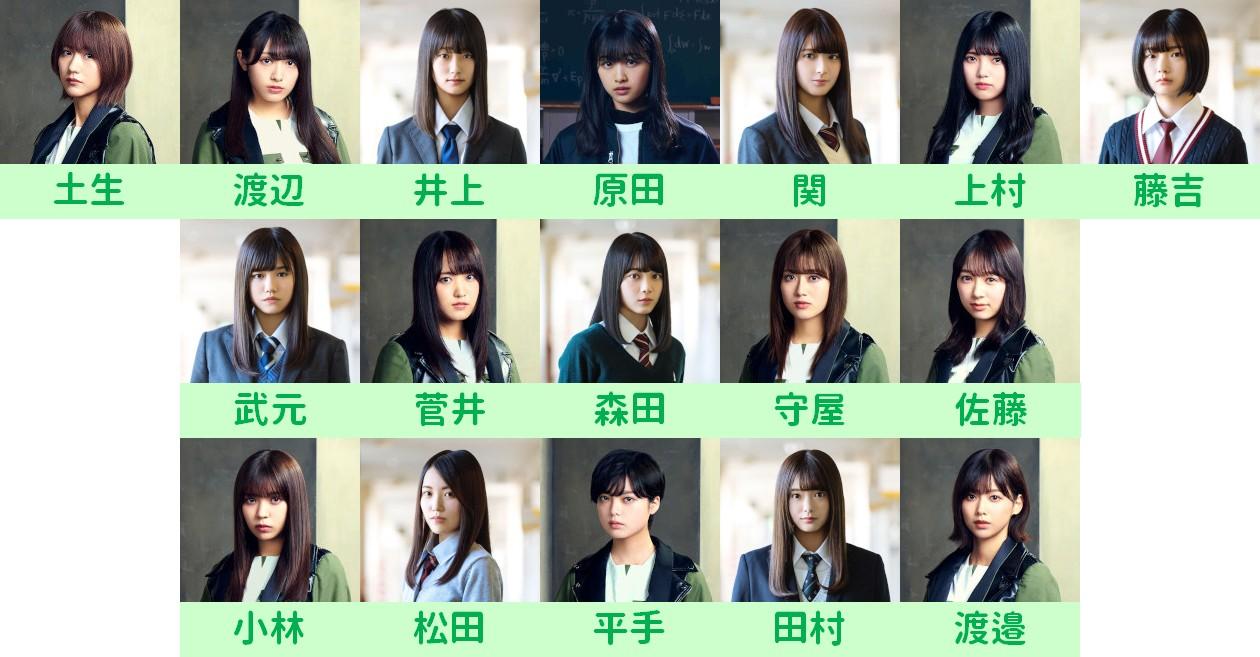 欅坂46幻の9thの選抜フォーメーション