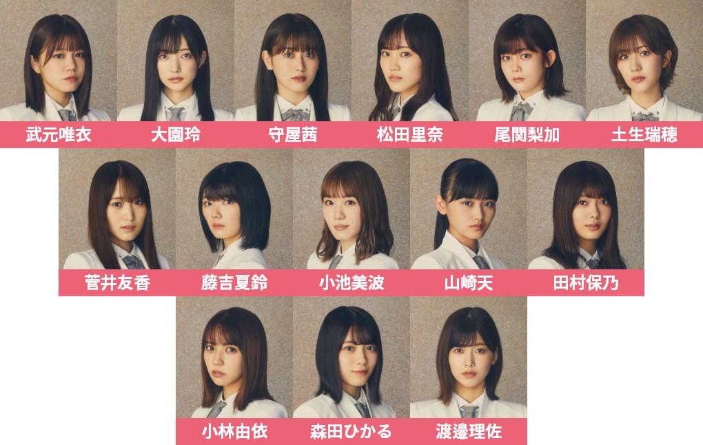 櫻坂46の1stシングル選抜フォーメーション