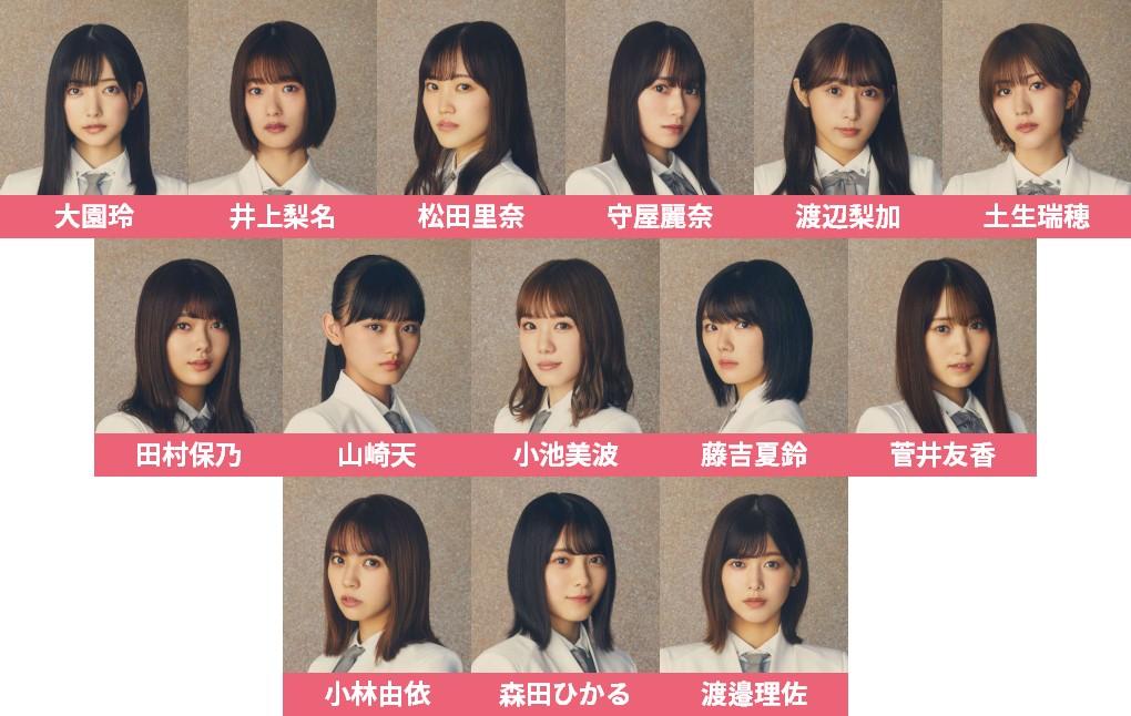 櫻坂46の2ndシングル選抜フォーメーション