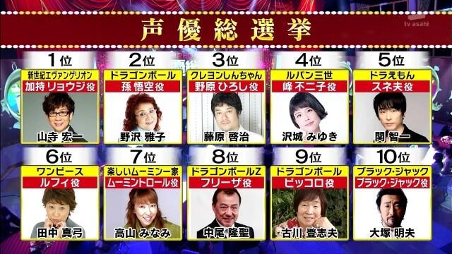 声優総選挙2017